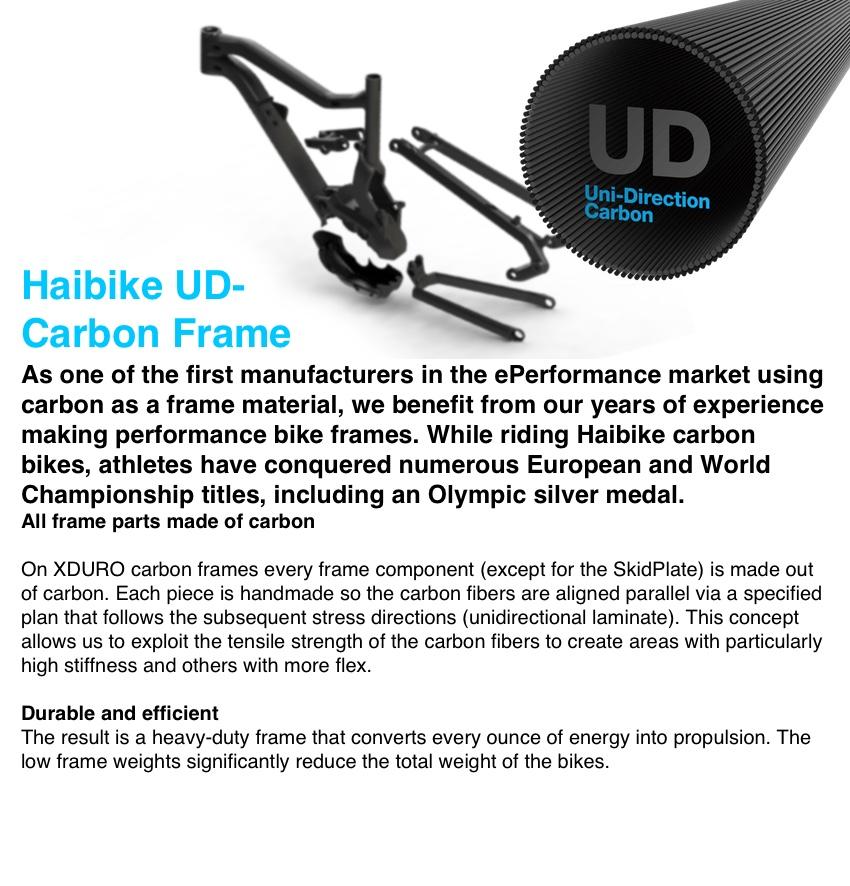 haibike-carbon-frame.jpg